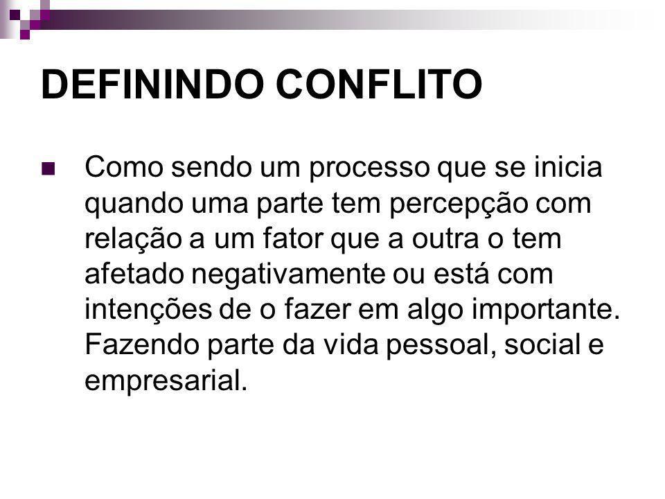 DEFININDO CONFLITO