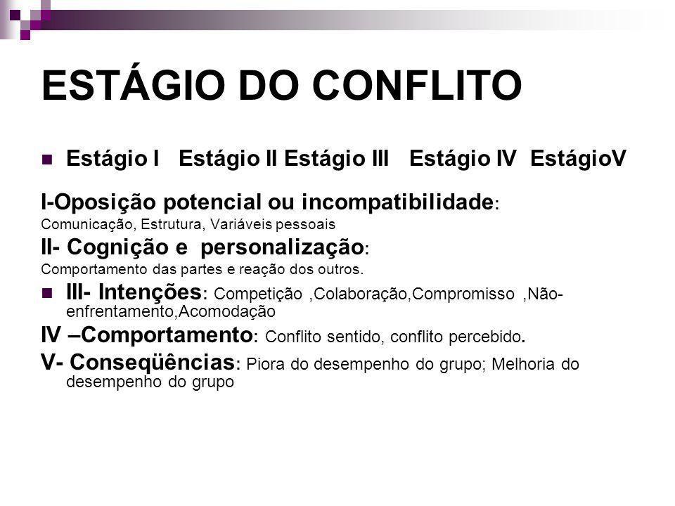 ESTÁGIO DO CONFLITO Estágio I Estágio II Estágio III Estágio IV EstágioV I-Oposição potencial ou incompatibilidade: