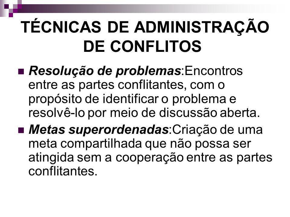 TÉCNICAS DE ADMINISTRAÇÃO DE CONFLITOS