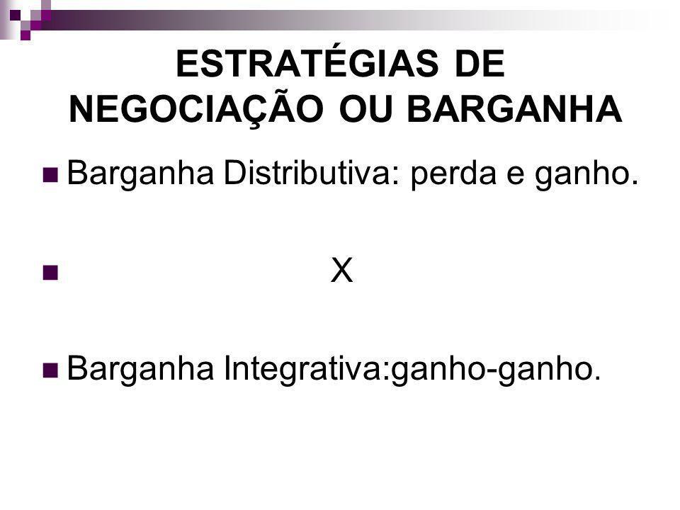ESTRATÉGIAS DE NEGOCIAÇÃO OU BARGANHA