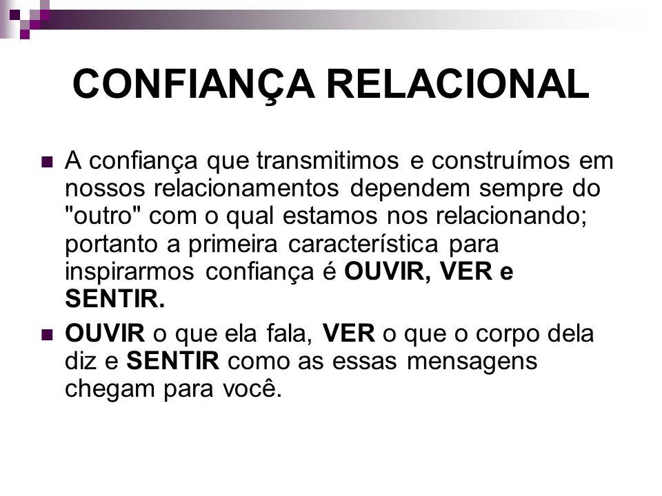 CONFIANÇA RELACIONAL