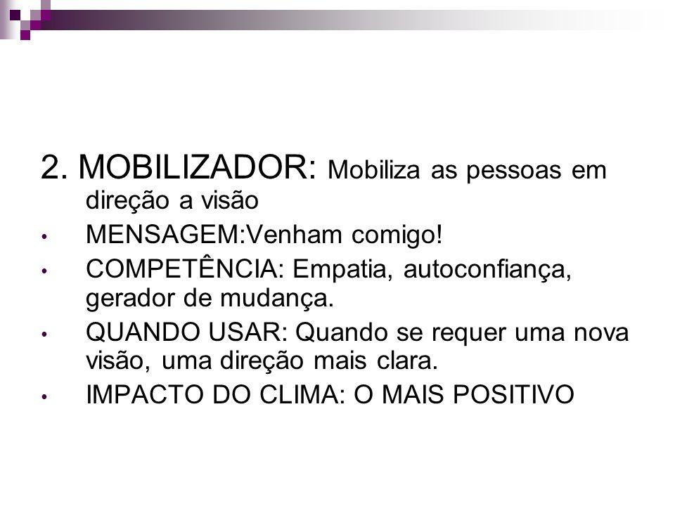 2. MOBILIZADOR: Mobiliza as pessoas em direção a visão
