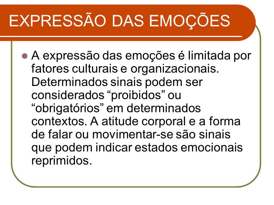 EXPRESSÃO DAS EMOÇÕES