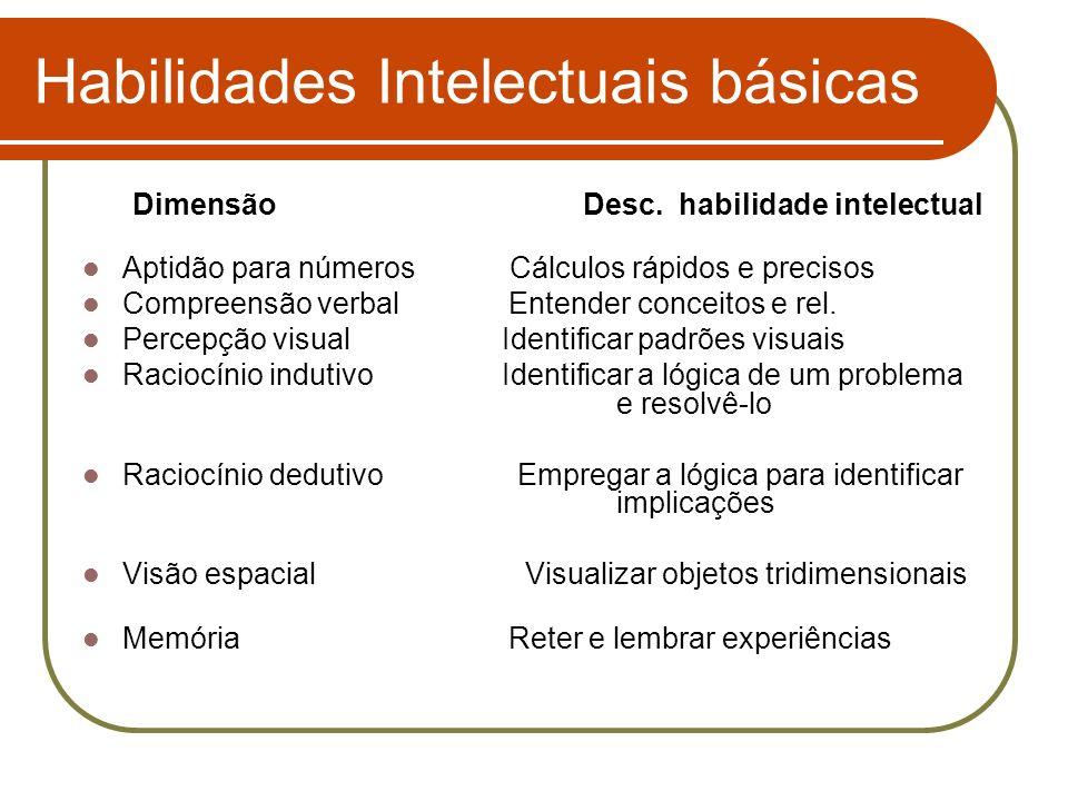 Habilidades Intelectuais básicas
