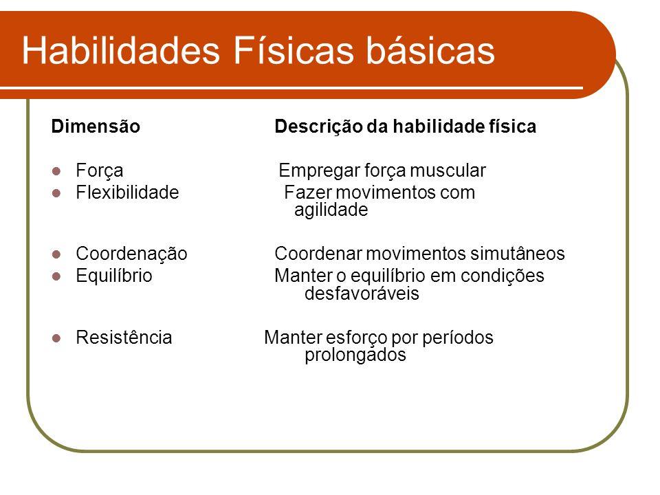 Habilidades Físicas básicas