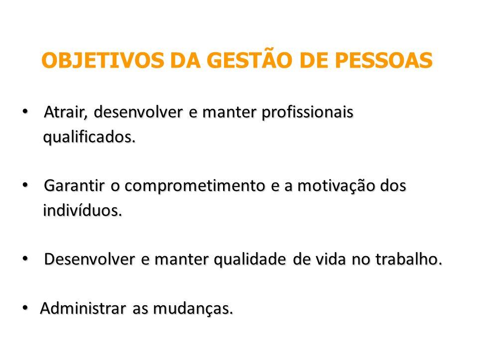 OBJETIVOS DA GESTÃO DE PESSOAS