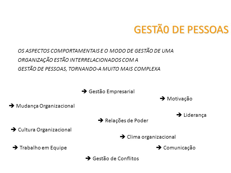 GESTÃ0 DE PESSOASOS ASPECTOS COMPORTAMENTAIS E O MODO DE GESTÃO DE UMA. ORGANIZAÇÃO ESTÃO INTERRELACIONADOS COM A.