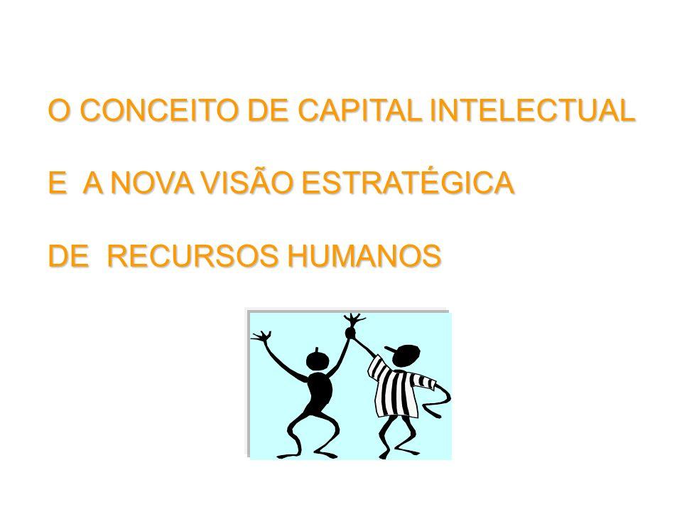 O CONCEITO DE CAPITAL INTELECTUAL