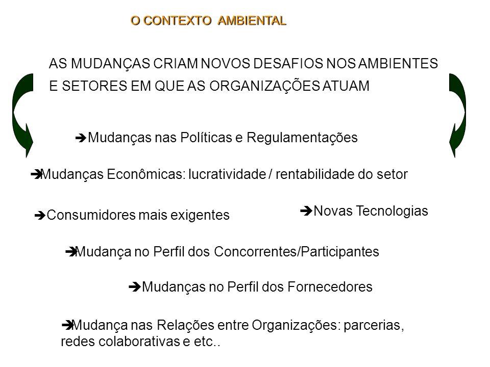AS MUDANÇAS CRIAM NOVOS DESAFIOS NOS AMBIENTES