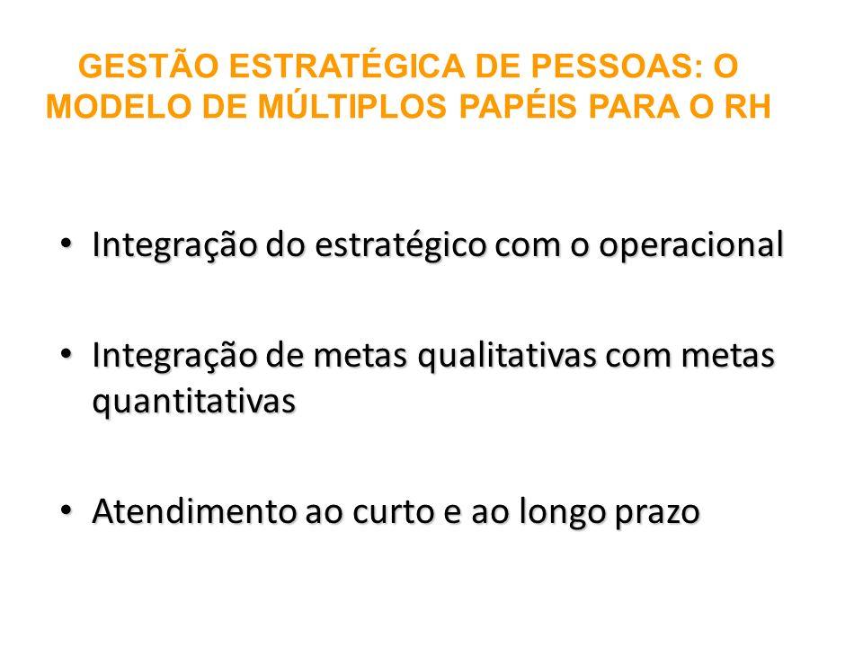 GESTÃO ESTRATÉGICA DE PESSOAS: O MODELO DE MÚLTIPLOS PAPÉIS PARA O RH