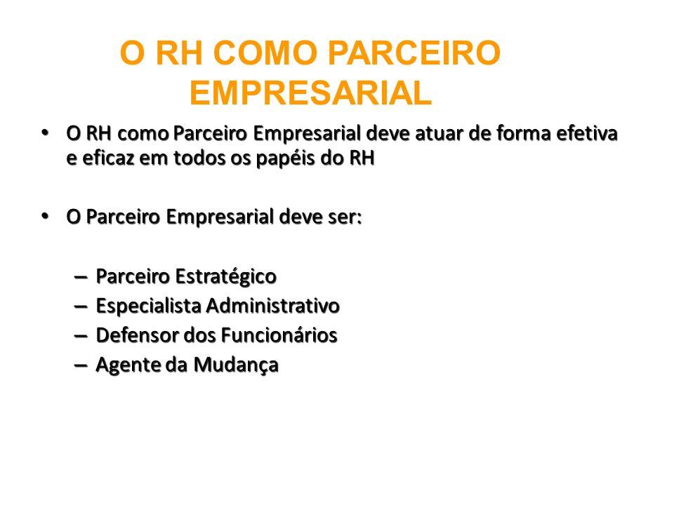 O RH COMO PARCEIRO EMPRESARIAL