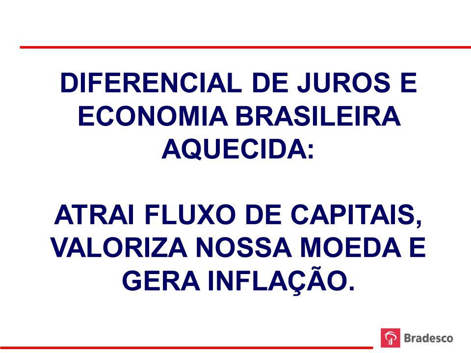 DIFERENCIAL DE JUROS E ECONOMIA BRASILEIRA AQUECIDA: