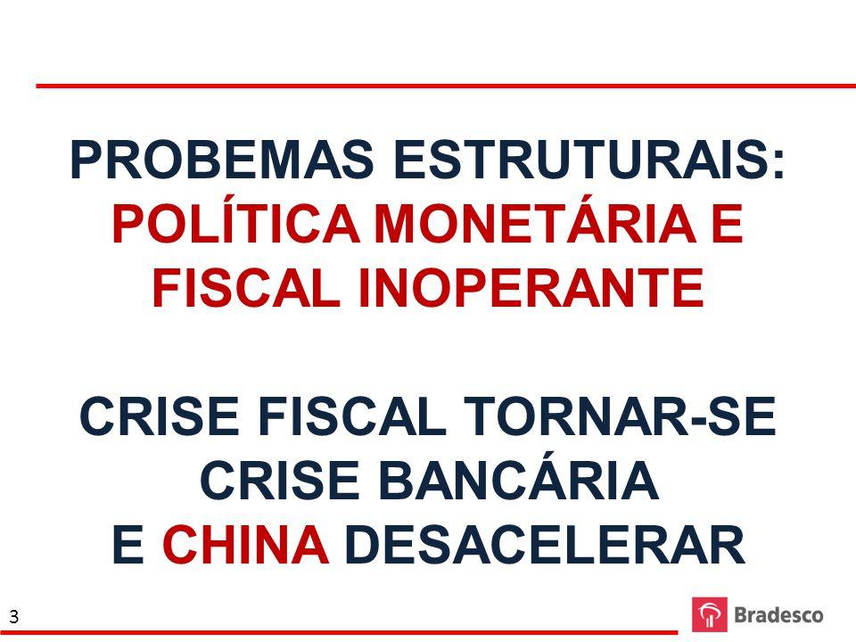 PROBEMAS ESTRUTURAIS: POLÍTICA MONETÁRIA E FISCAL INOPERANTE