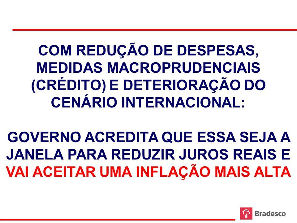 COM REDUÇÃO DE DESPESAS, MEDIDAS MACROPRUDENCIAIS (CRÉDITO) E DETERIORAÇÃO DO CENÁRIO INTERNACIONAL:
