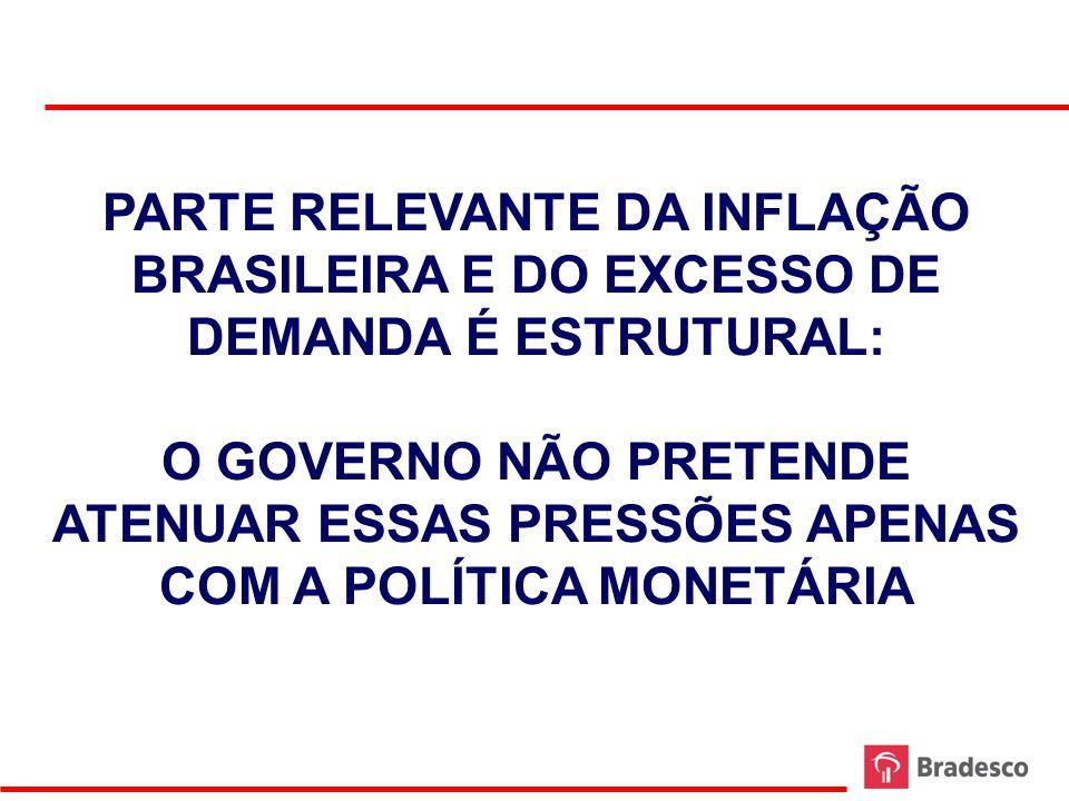 PARTE RELEVANTE DA INFLAÇÃO BRASILEIRA E DO EXCESSO DE DEMANDA É ESTRUTURAL: