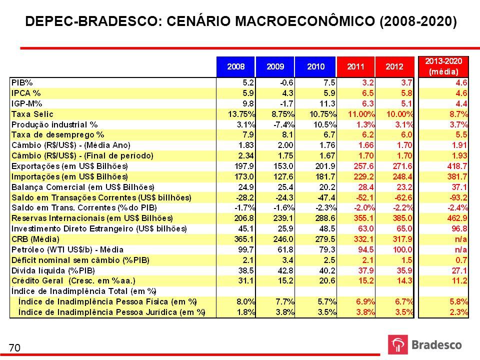 DEPEC-BRADESCO: CENÁRIO MACROECONÔMICO (2008-2020)