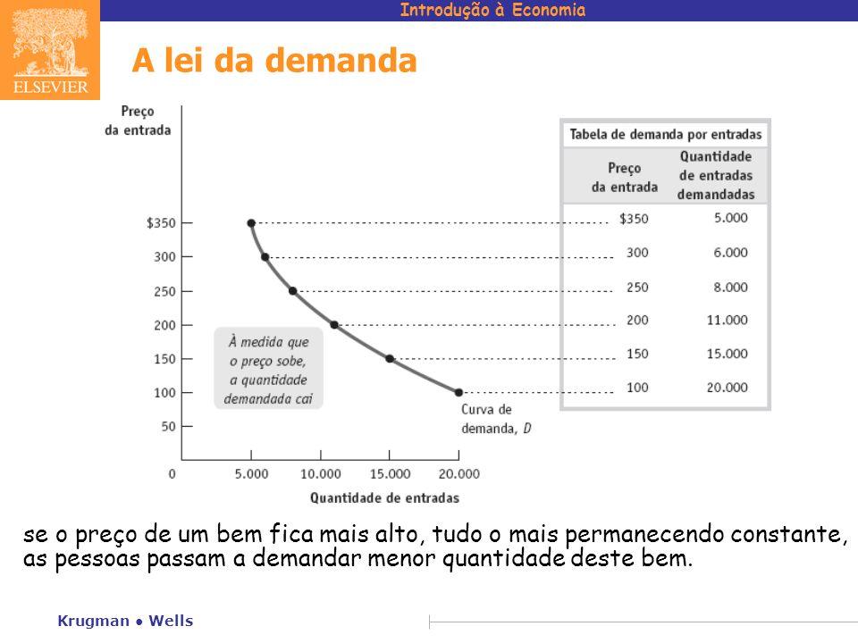 A lei da demanda se o preço de um bem fica mais alto, tudo o mais permanecendo constante, as pessoas passam a demandar menor quantidade deste bem.