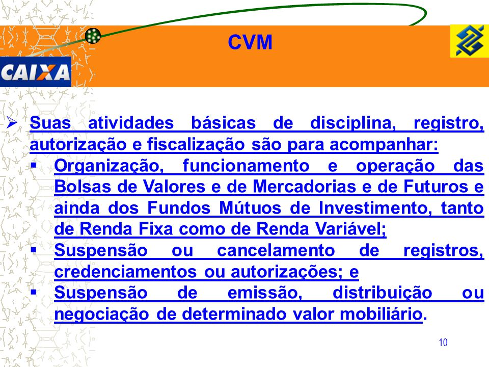 CVM Suas atividades básicas de disciplina, registro, autorização e fiscalização são para acompanhar: