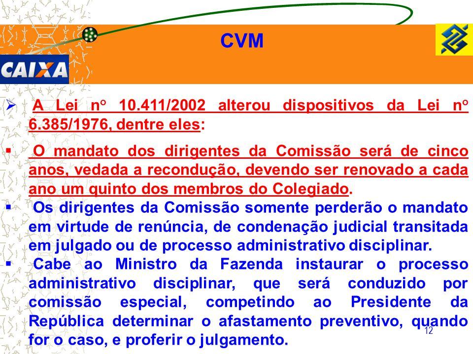 CVM A Lei no 10.411/2002 alterou dispositivos da Lei no 6.385/1976, dentre eles: