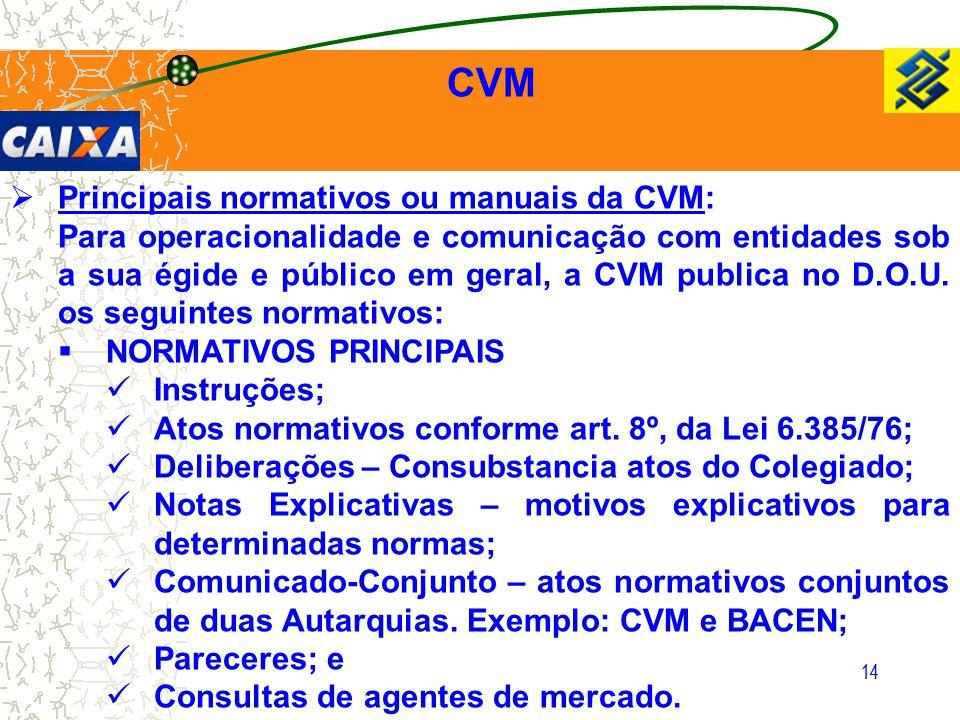 Principais normativos ou manuais da CVM: