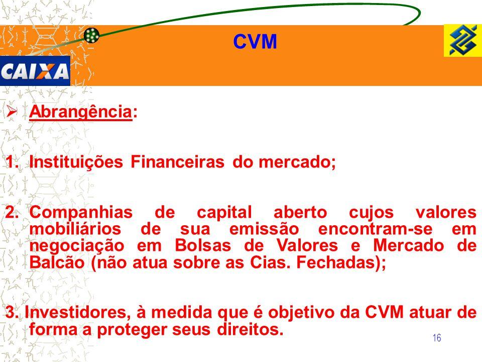 Instituições Financeiras do mercado;