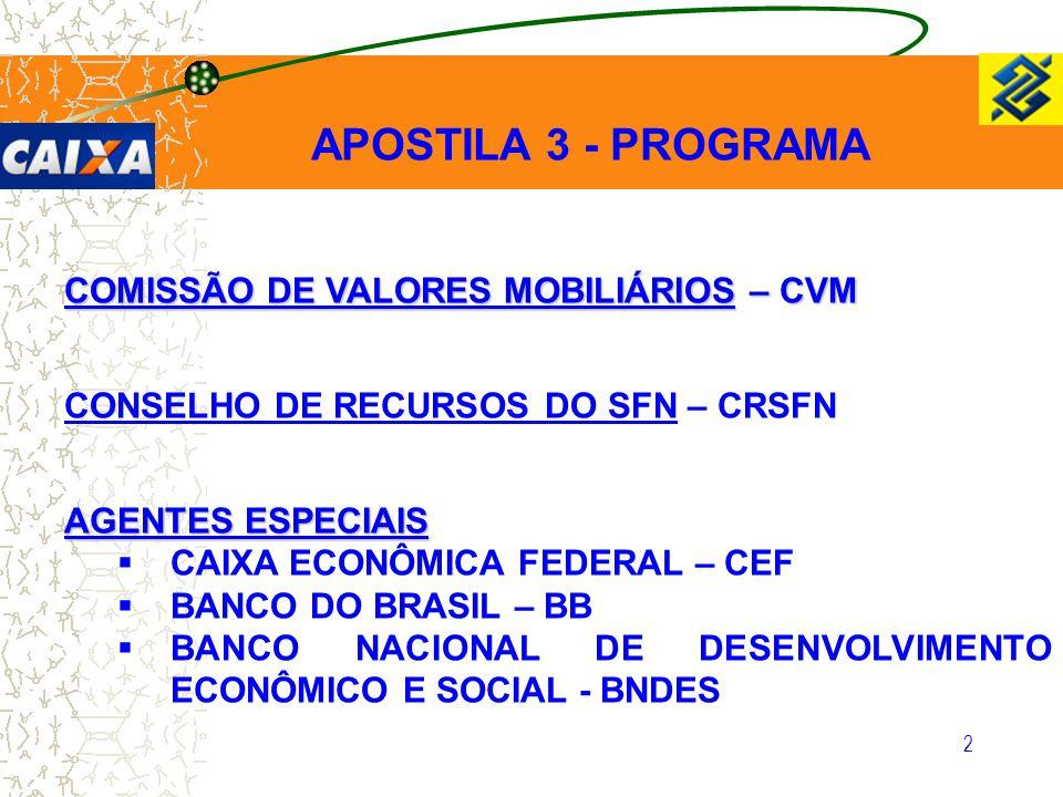 APOSTILA 3 - PROGRAMA COMISSÃO DE VALORES MOBILIÁRIOS – CVM