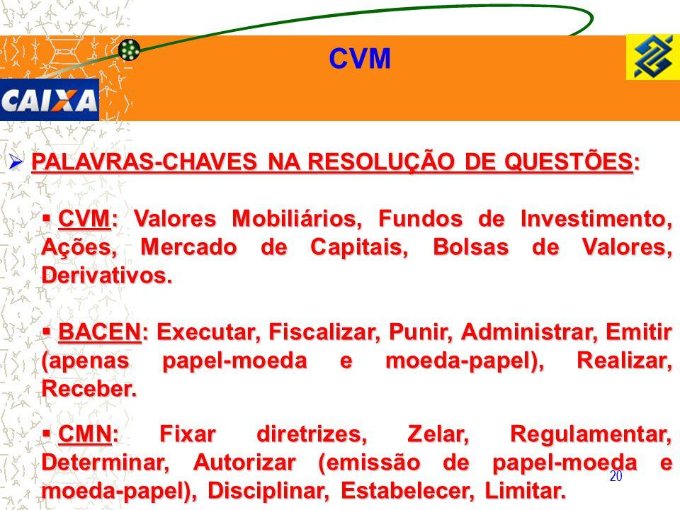 CVM PALAVRAS-CHAVES NA RESOLUÇÃO DE QUESTÕES: