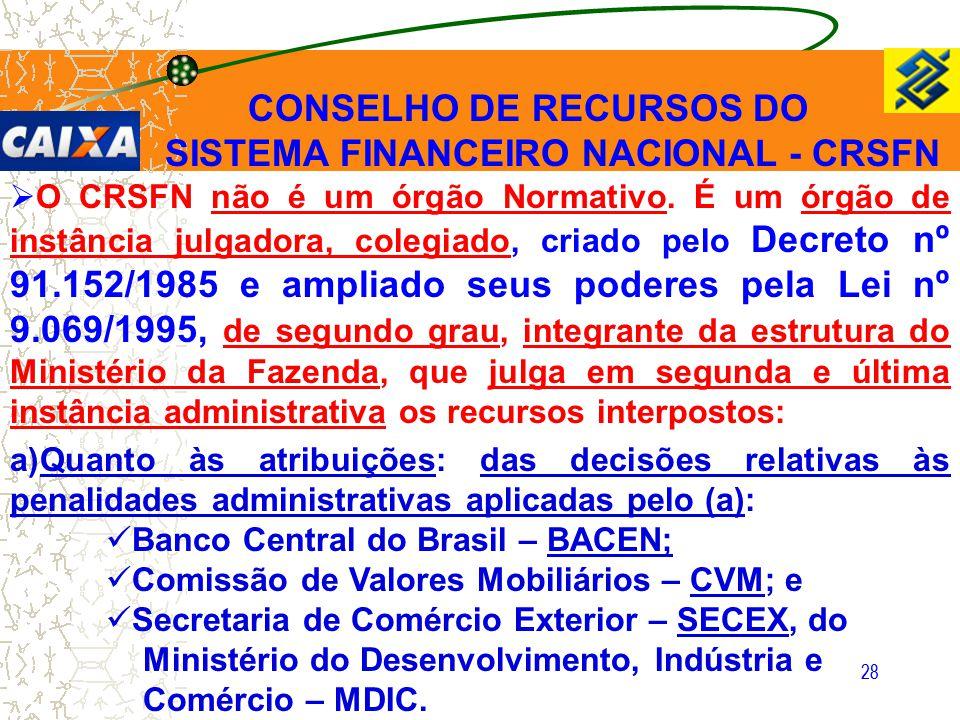 CONSELHO DE RECURSOS DO SISTEMA FINANCEIRO NACIONAL - CRSFN