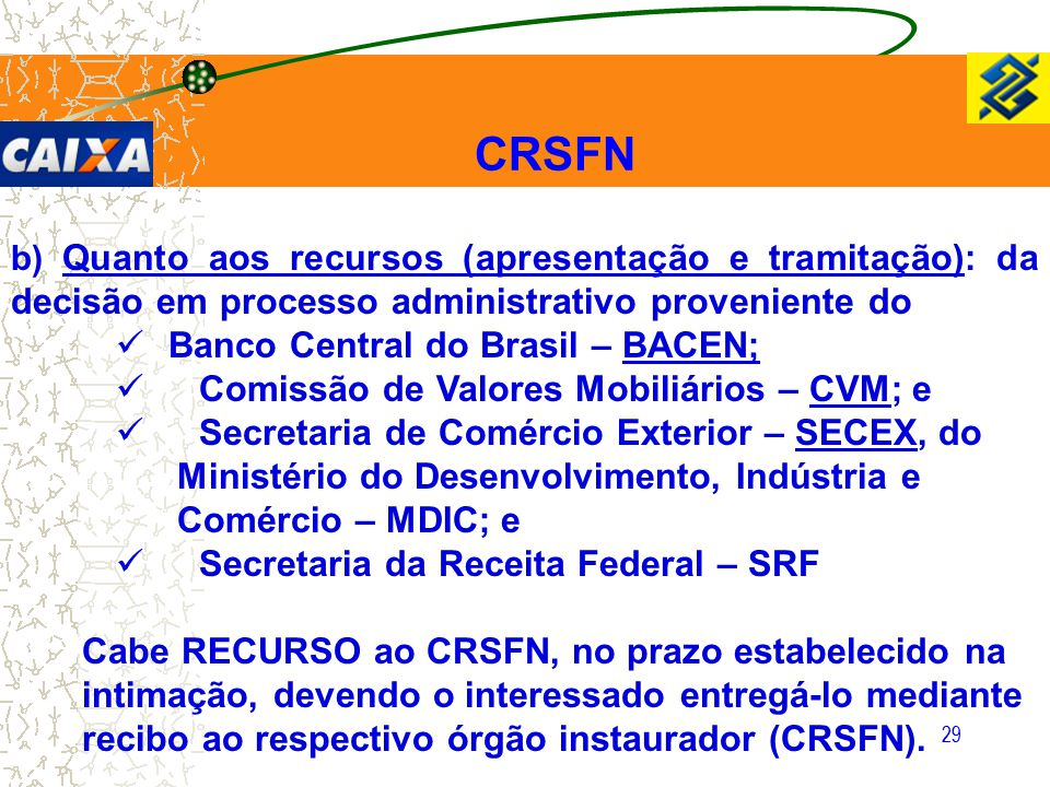 CRSFN Banco Central do Brasil – BACEN;
