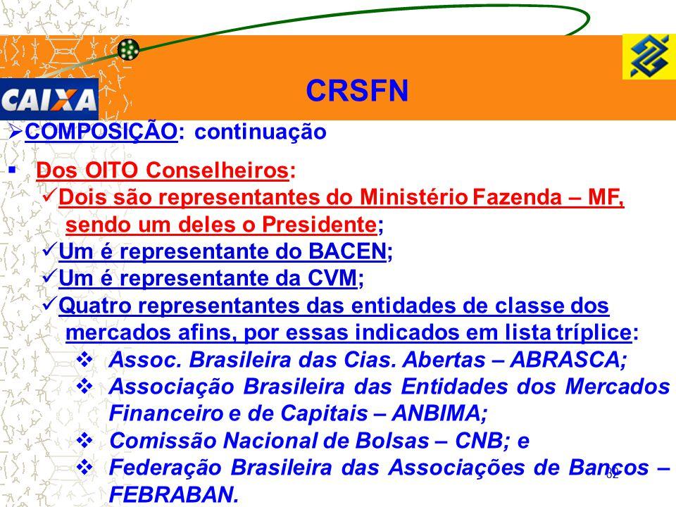 CRSFN COMPOSIÇÃO: continuação Dos OITO Conselheiros: