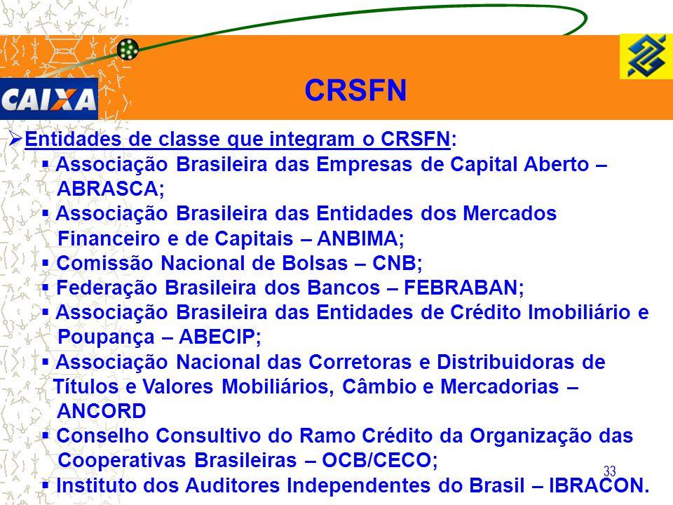 CRSFN Entidades de classe que integram o CRSFN: