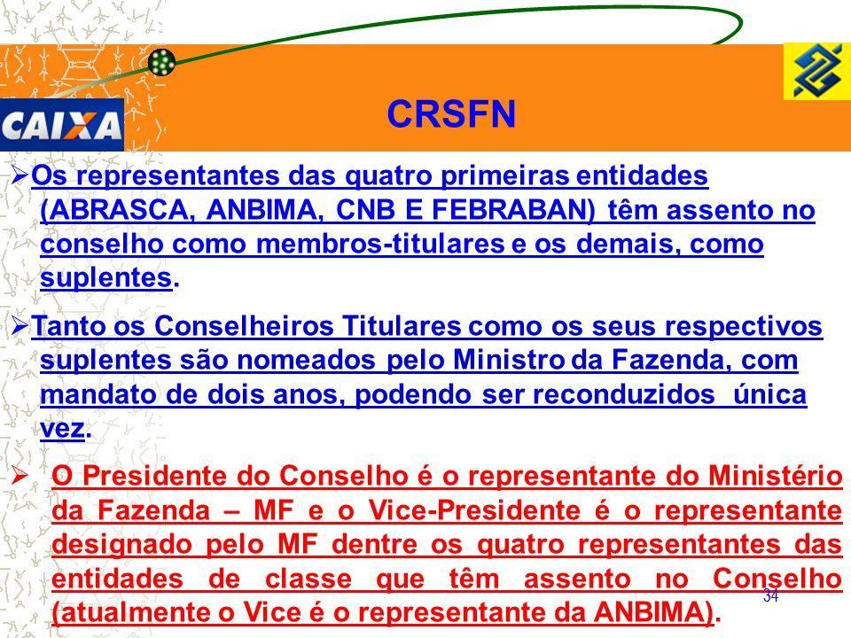CRSFN Os representantes das quatro primeiras entidades