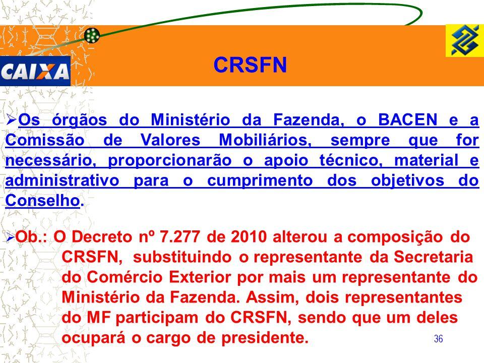CRSFN
