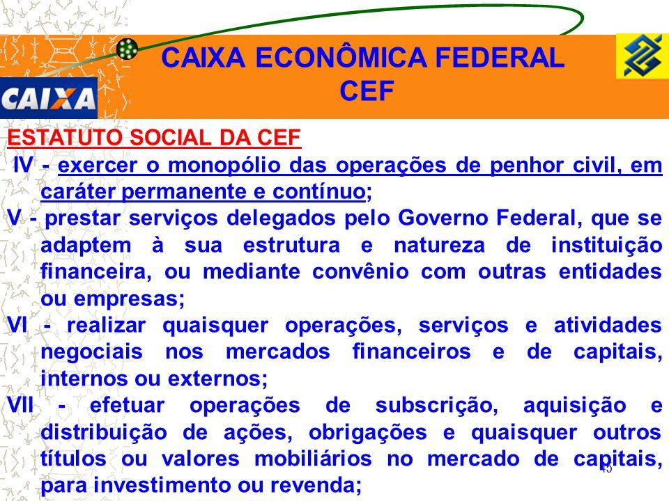 CEF CAIXA ECONÔMICA FEDERAL ESTATUTO SOCIAL DA CEF