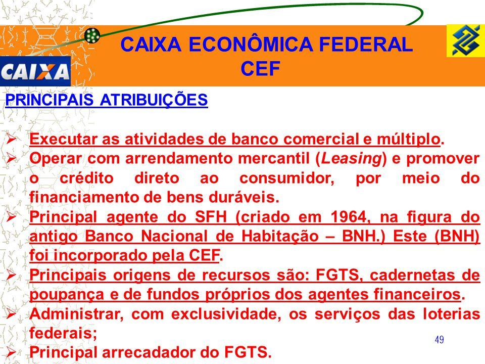 CAIXA ECONÔMICA FEDERAL CEF