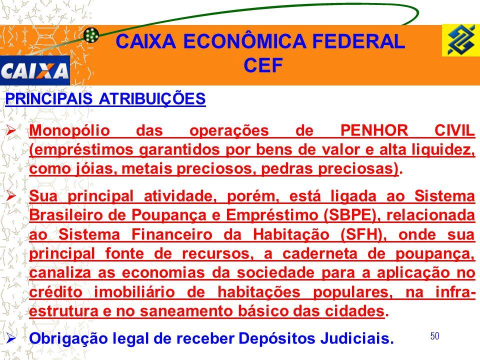 CEF CAIXA ECONÔMICA FEDERAL PRINCIPAIS ATRIBUIÇÕES