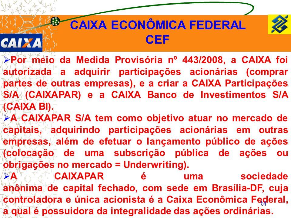 CEF CAIXA ECONÔMICA FEDERAL