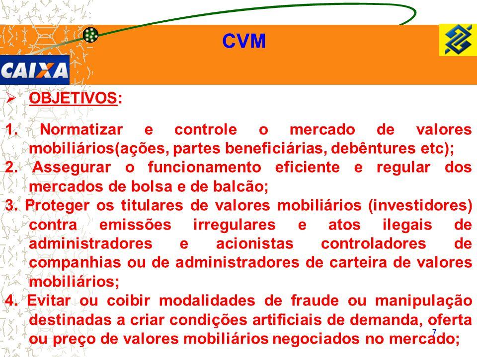 CVM OBJETIVOS: 1. Normatizar e controle o mercado de valores mobiliários(ações, partes beneficiárias, debêntures etc);