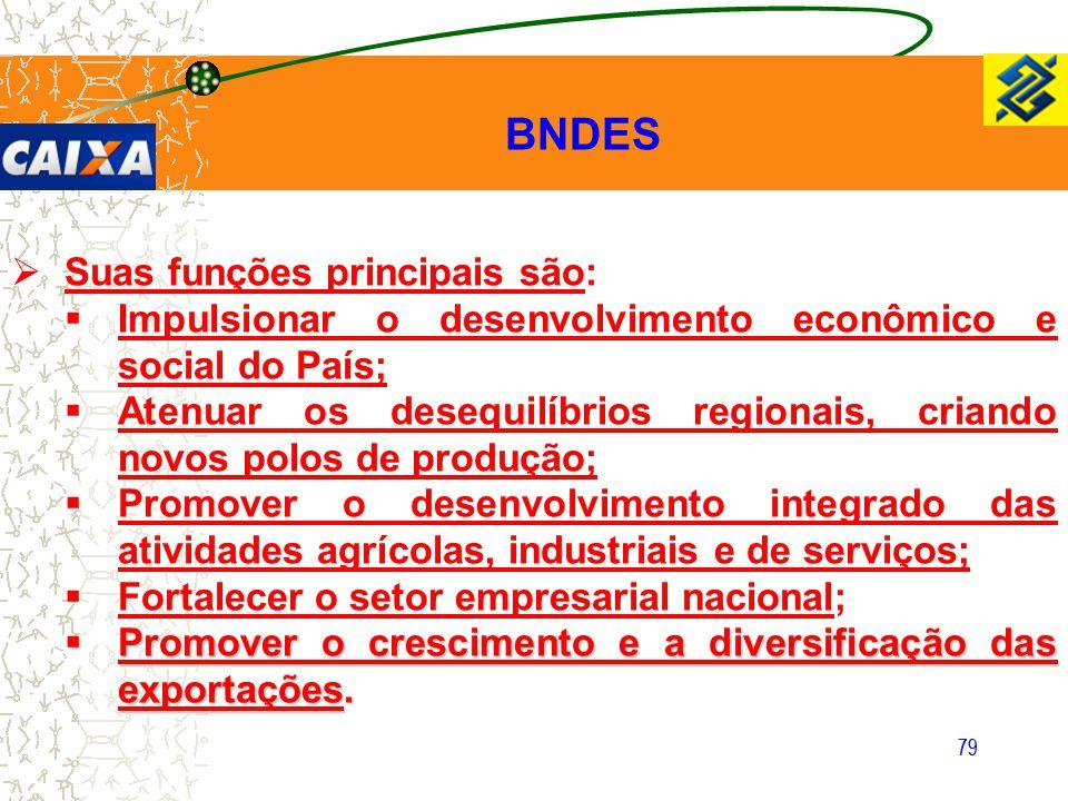 BNDES Suas funções principais são:
