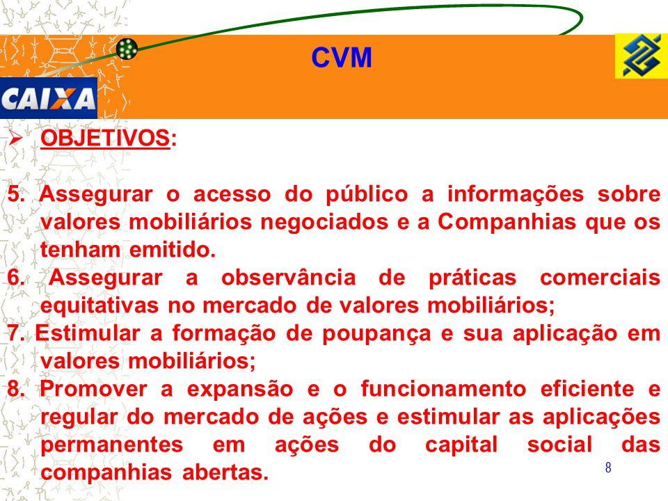 CVM OBJETIVOS: 5. Assegurar o acesso do público a informações sobre valores mobiliários negociados e a Companhias que os tenham emitido.