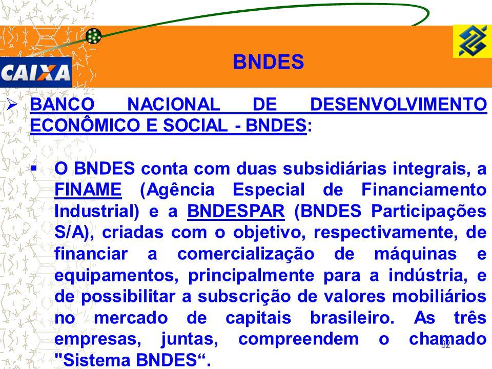 BNDES BANCO NACIONAL DE DESENVOLVIMENTO ECONÔMICO E SOCIAL - BNDES: