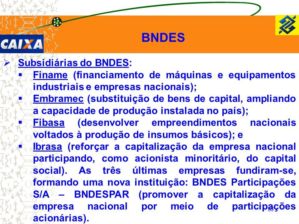 BNDES Subsidiárias do BNDES: