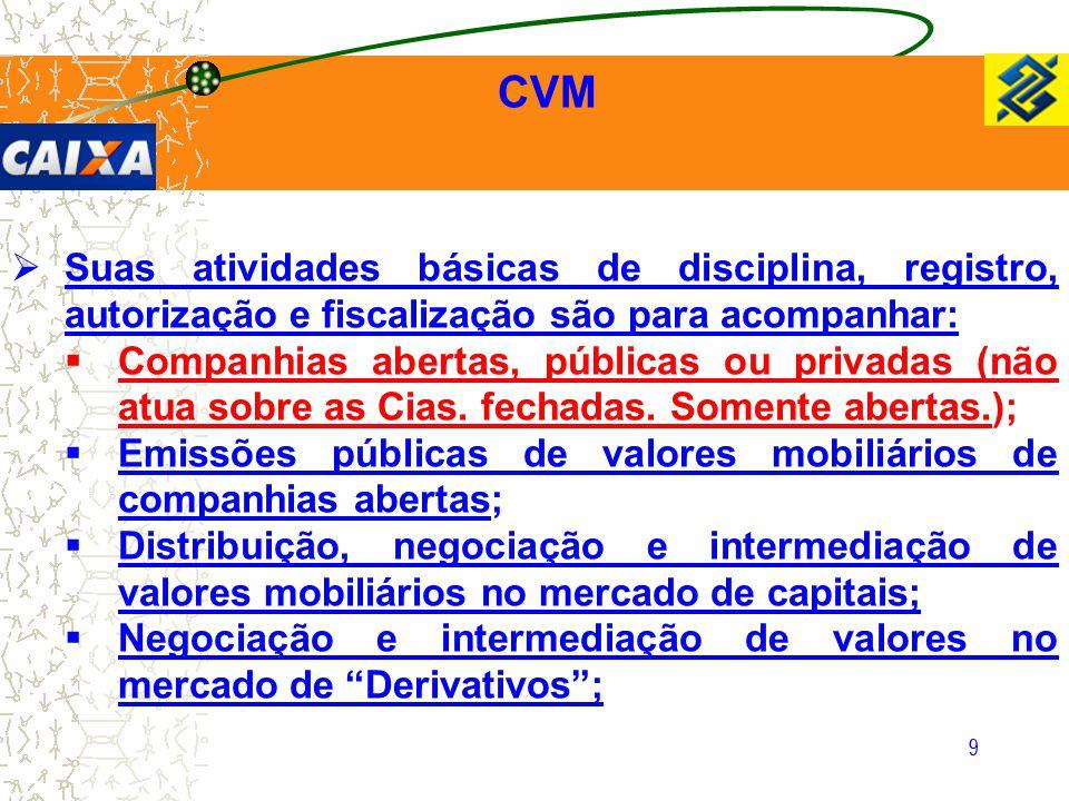 Emissões públicas de valores mobiliários de companhias abertas;