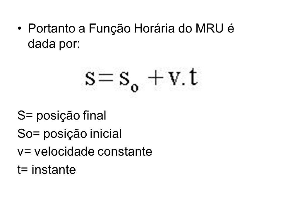 Portanto a Função Horária do MRU é dada por: