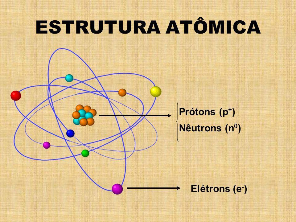 ESTRUTURA ATÔMICA Prótons (p+) Nêutrons (n0) Elétrons (e-)