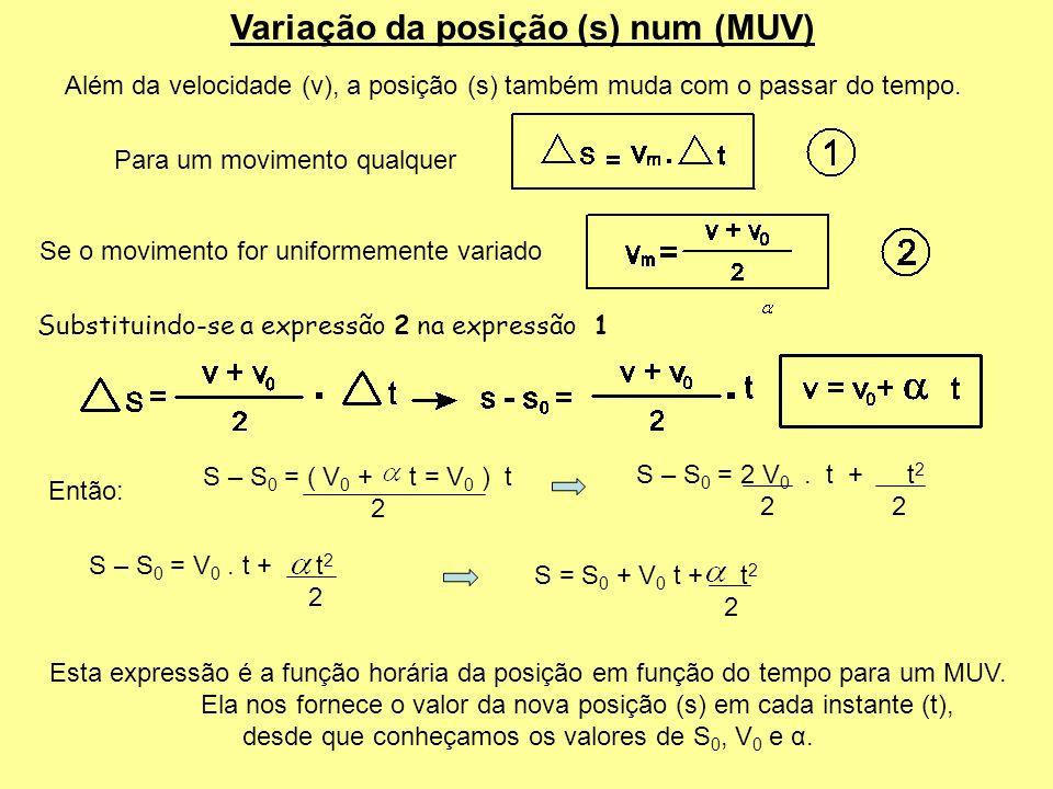 Variação da posição (s) num (MUV)
