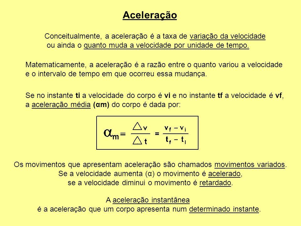 Aceleração Conceitualmente, a aceleração é a taxa de variação da velocidade ou ainda o quanto muda a velocidade por unidade de tempo.