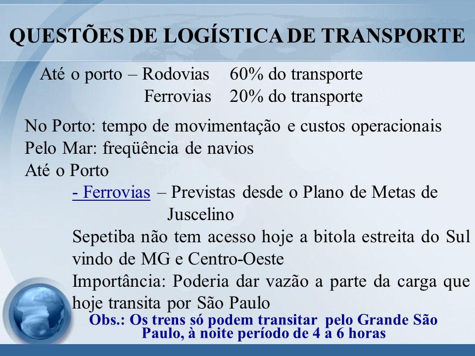 QUESTÕES DE LOGÍSTICA DE TRANSPORTE
