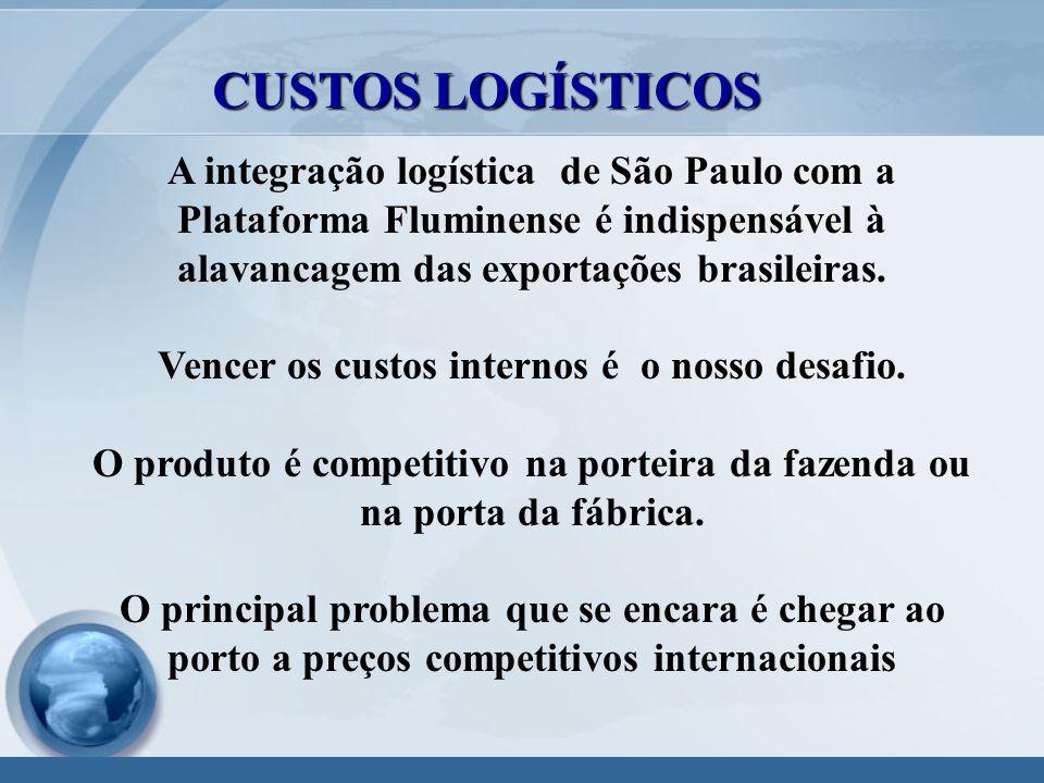 CUSTOS LOGÍSTICOS A integração logística de São Paulo com a Plataforma Fluminense é indispensável à alavancagem das exportações brasileiras.