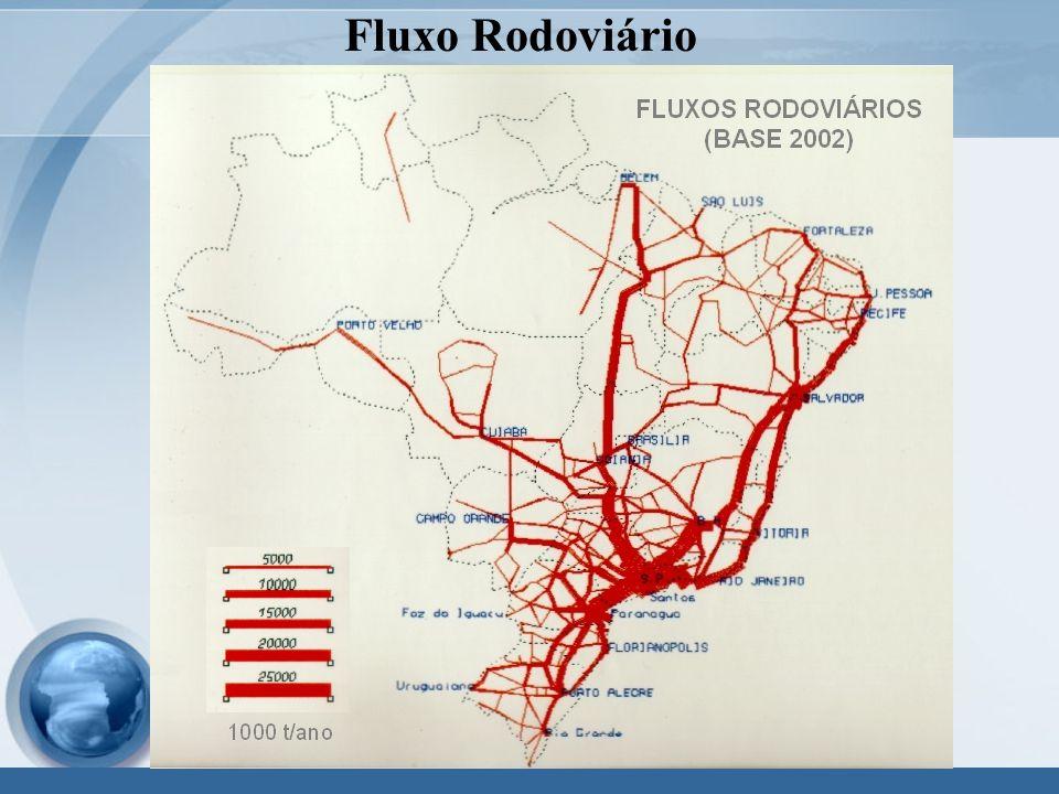 Fluxo Rodoviário